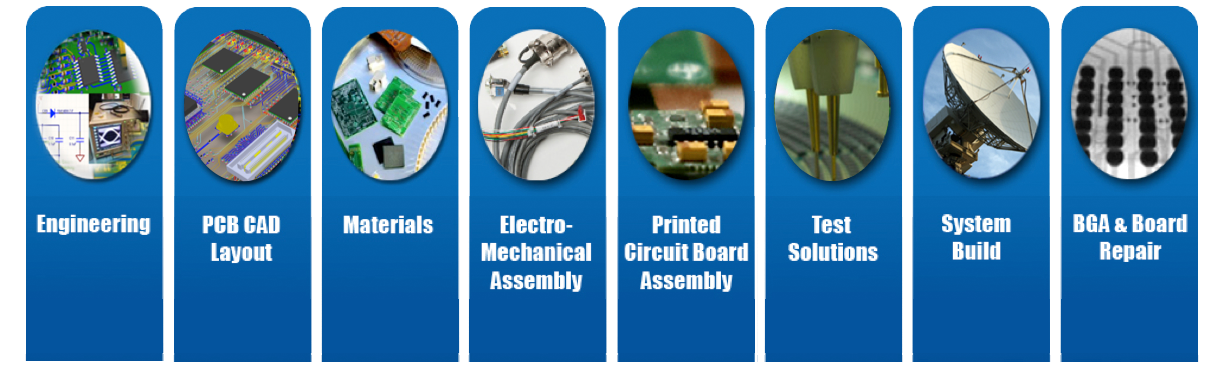 Electronics Manufacturing | High-Quality and Accuracy- MJS