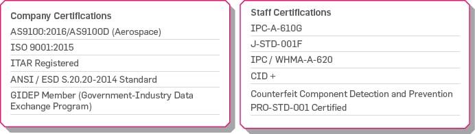 MJS Designs Certifications